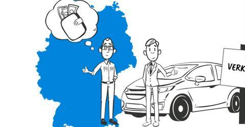 auto-ankauf-online